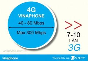 Tốc độ truy cập mạng 4G Vinaphone là bao nhiêu ?